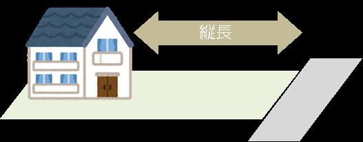 お家づくりのヒントブログ 〈 01.良い土地の探し方③ 〉